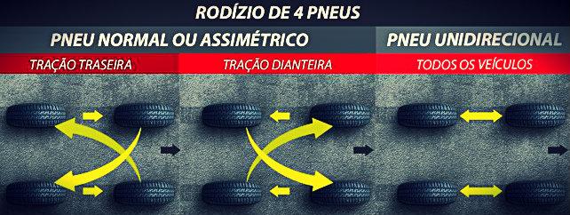 pneus1